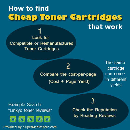 cheap-toner-cartridges